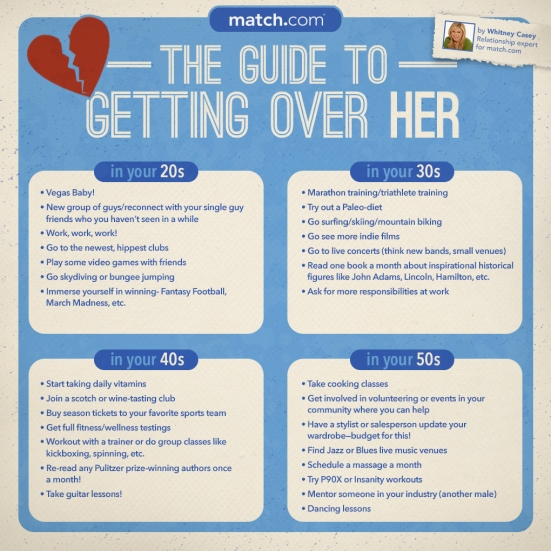 The Guide to Getting over Her
